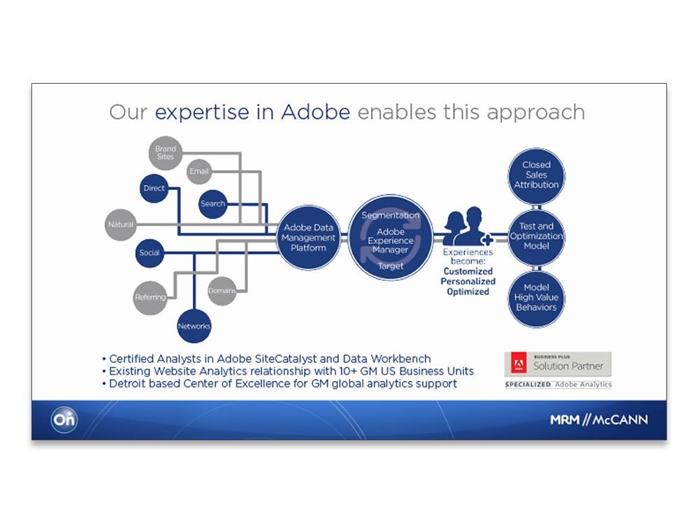 Adobe_Partner