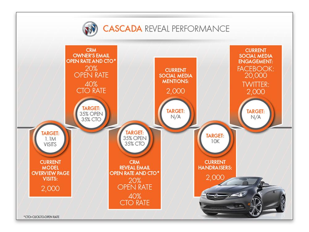 Buick_Cascada