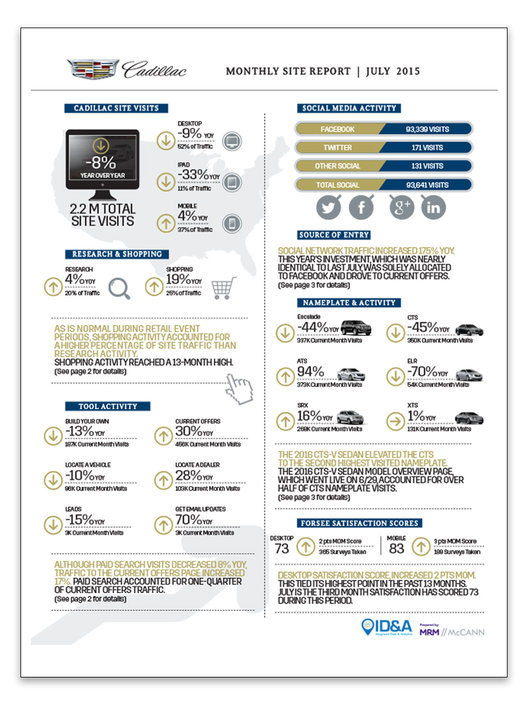 Cadillac_Infographic