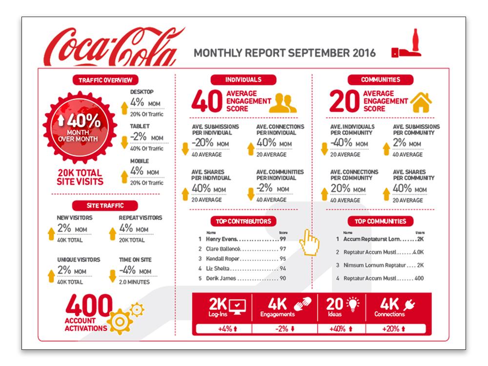 Coke_Infographic